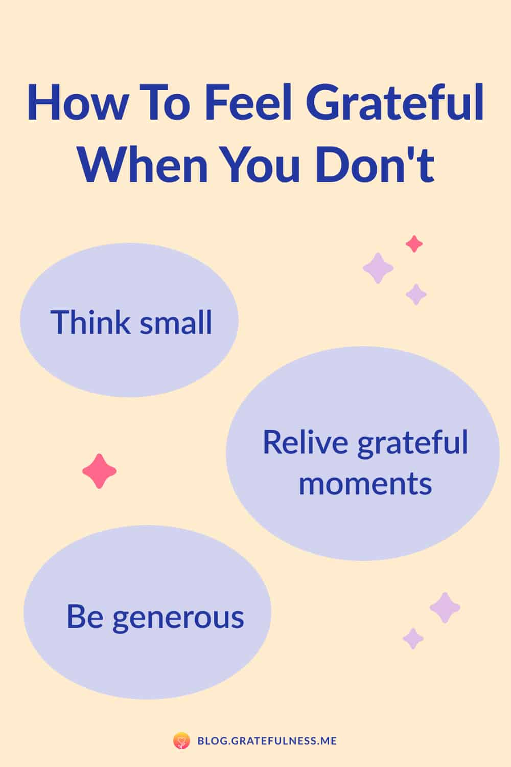 Image with the 3 steps to feel grateful when you don't